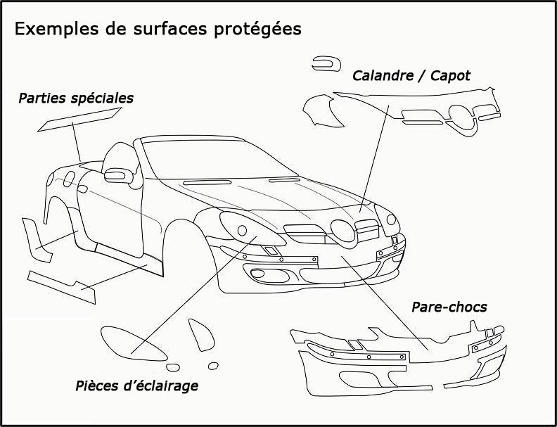Film de protection carrosserie par New Perfect System